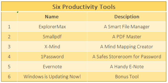 list-of-productivity-tools-to-improve-your-work-efficiency